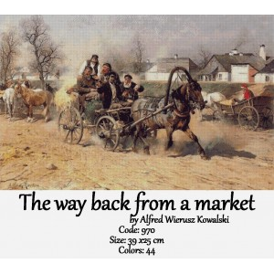 The way back from a market