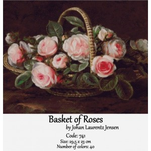 Basket of Roses