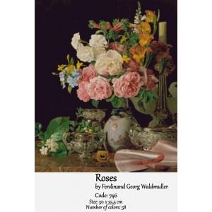 Rose Basket by Waldmuller
