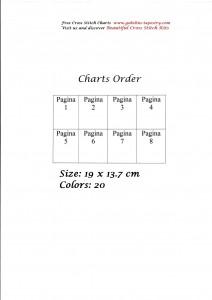 charts-order