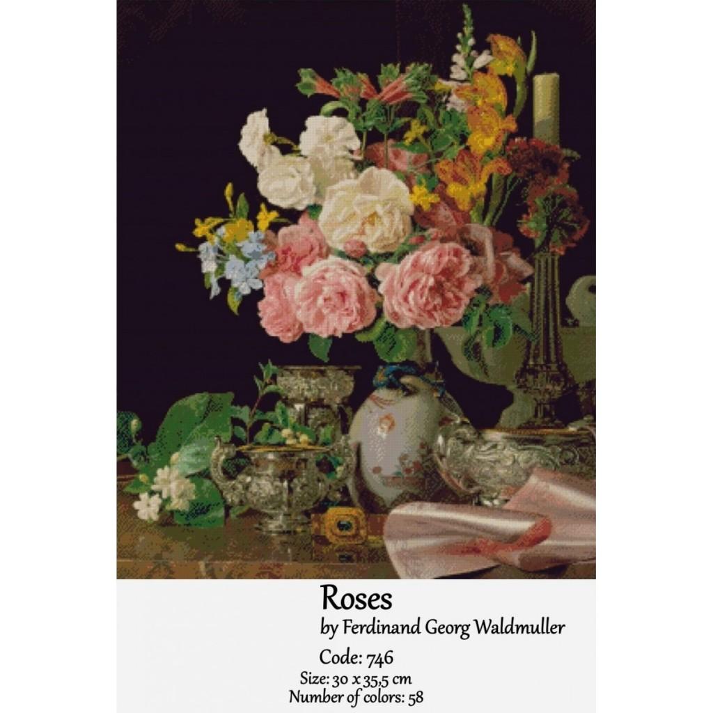 rose-basket-by-waldmuller